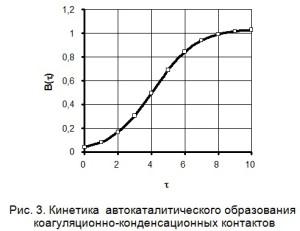 Кинетика автокаталитического образования коагуляционно-конденсационных контактов