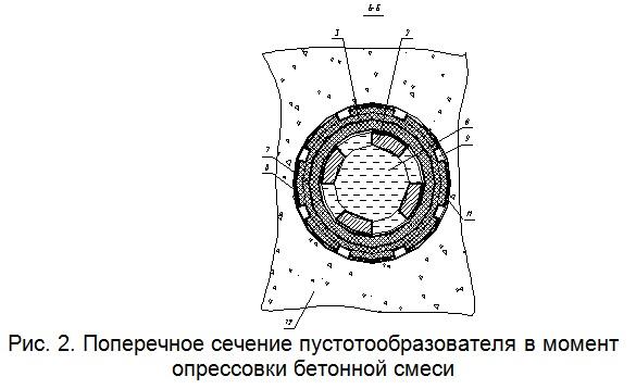 Поперечное сечение пустотообразователя в момент опрессовки бетонной смеси