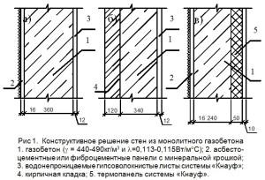 Конструктивное решение стен из монолитного газобетона