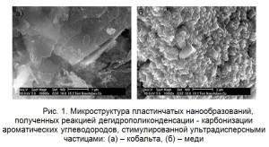 Микроструктура пластинчатых нанообразований, полученных реакцией дегидрополиконденсации-карбонизации ароматических углеводородов, стимулированной ультрадисперсными частицами
